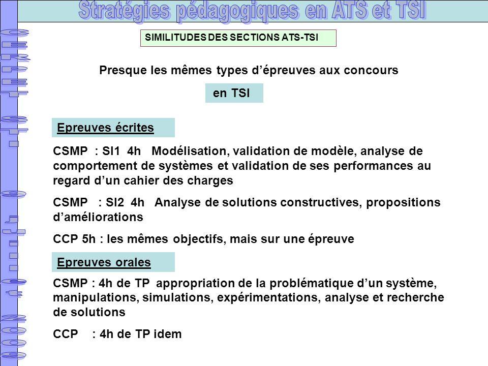 Presque les mêmes types dépreuves aux concours CSMP : SI1 4h Modélisation, validation de modèle, analyse de comportement de systèmes et validation de