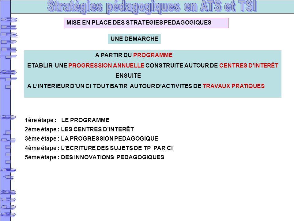 MISE EN PLACE DES STRATEGIES PEDAGOGIQUES Réécriture du programme dATS en 2009-2010 1ère étape : Le programme Il est primordiale de faire une lecture attentive et approfondie du programme et du livret daccompagnement