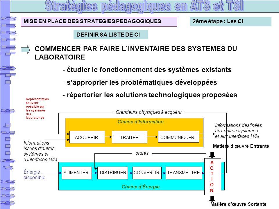 COMMENCER PAR FAIRE LINVENTAIRE DES SYSTEMES DU LABORATOIRE - étudier le fonctionnement des systèmes existants - sapproprier les problématiques dévelo