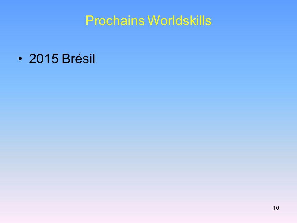 Prochains Worldskills 2015 Brésil 10