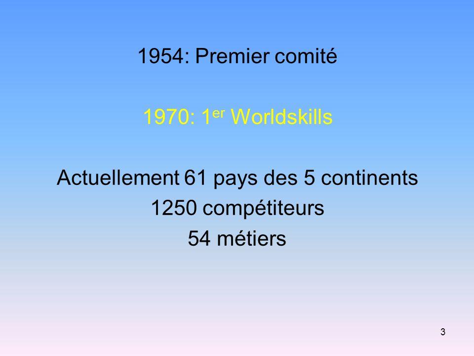 1954: Premier comité 1970: 1 er Worldskills Actuellement 61 pays des 5 continents 1250 compétiteurs 54 métiers 3