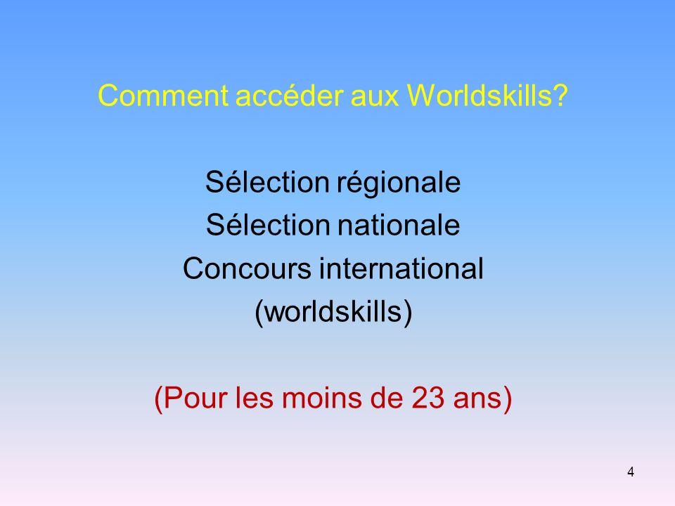 Comment accéder aux Worldskills? Sélection régionale Sélection nationale Concours international (worldskills) (Pour les moins de 23 ans) 4