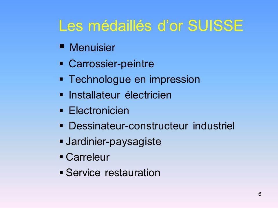 Les médaillés dor SUISSE Menuisier Carrossier-peintre Technologue en impression Installateur électricien Electronicien Dessinateur-constructeur indust