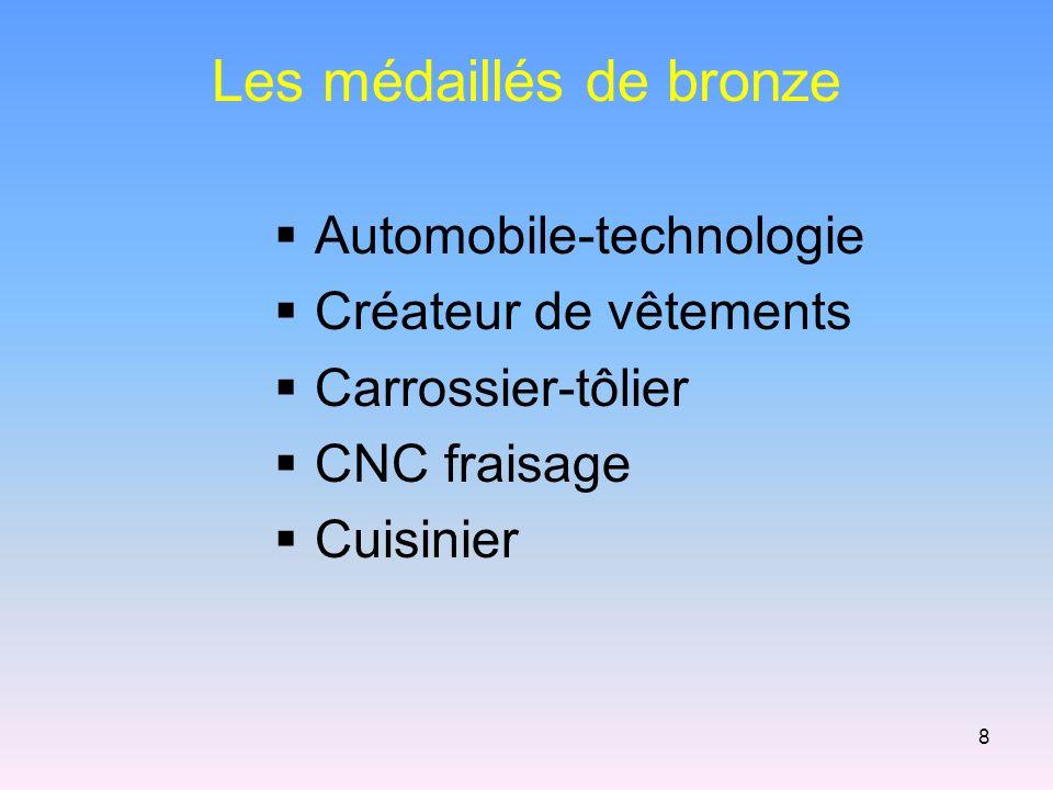 Les médaillés de bronze Automobile-technologie Créateur de vêtements Carrossier-tôlier CNC fraisage Cuisinier 8
