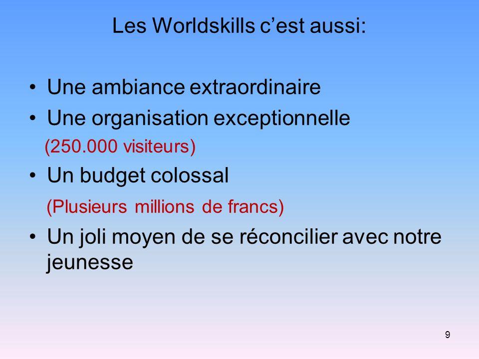 Les Worldskills cest aussi: Une ambiance extraordinaire Une organisation exceptionnelle (250.000 visiteurs) Un budget colossal (Plusieurs millions de