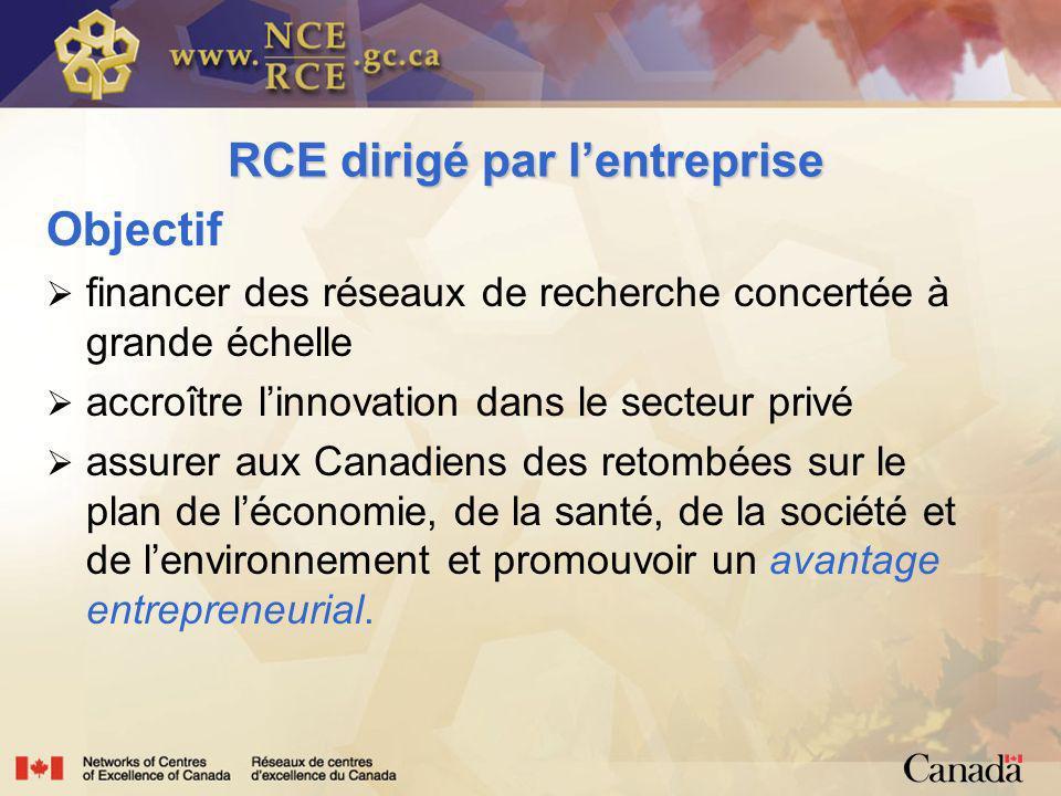 RCE dirigé par lentreprise Objectif financer des réseaux de recherche concertée à grande échelle accroître linnovation dans le secteur privé assurer aux Canadiens des retombées sur le plan de léconomie, de la santé, de la société et de lenvironnement et promouvoir un avantage entrepreneurial.