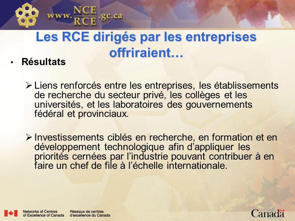 Les RCE dirigés par les entreprises offriraient… Résultats Liens renforcés entre les entreprises, les établissements de recherche du secteur privé, les collèges et les universités, et les laboratoires des gouvernements fédéral et provinciaux.