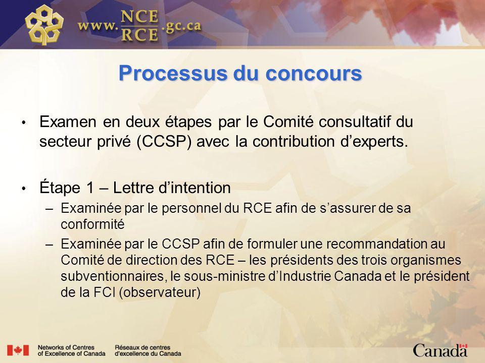 Processus du concours Examen en deux étapes par le Comité consultatif du secteur privé (CCSP) avec la contribution dexperts.