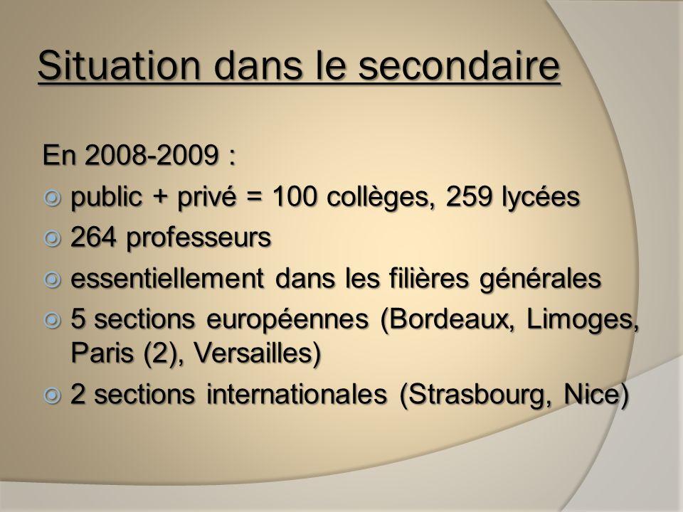 Situation à Grenoble Dans lacadémie, le russe est enseigné: à Grenoble et Meylan (+ SMH) à Grenoble et Meylan (+ SMH) mais aussi: mais aussi: à Valence, Chambéry, Annecy, à Valence, Chambéry, Annecy, Annemasse, Thonon et Passy Annemasse, Thonon et Passy