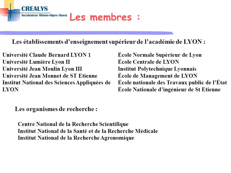 Les membres : Université Claude Bernard LYON 1 Université Lumière Lyon II Université Jean Moulin Lyon III Université Jean Monnet de ST Etienne Institu