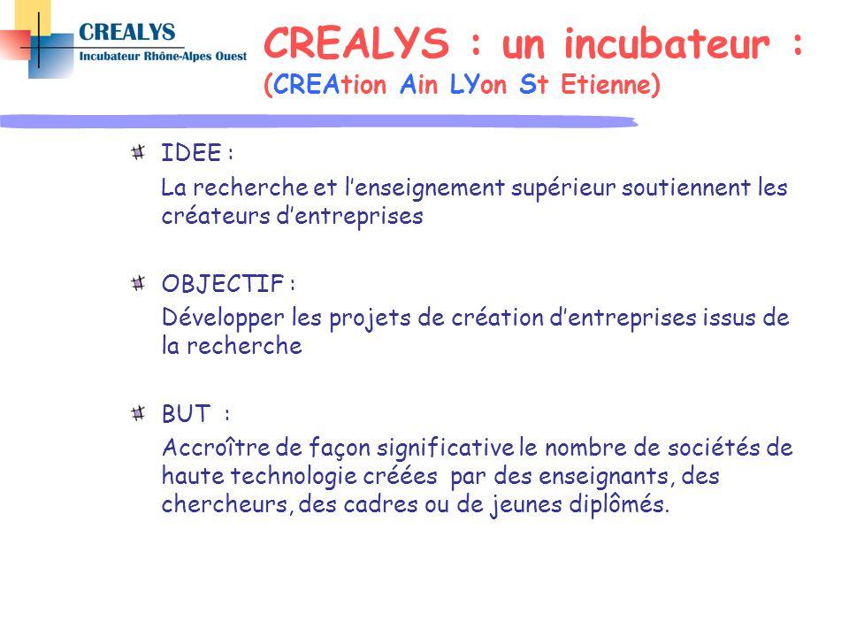 CREALYS : un incubateur : (CREAtion Ain LYon St Etienne) IDEE : La recherche et lenseignement supérieur soutiennent les créateurs dentreprises OBJECTI