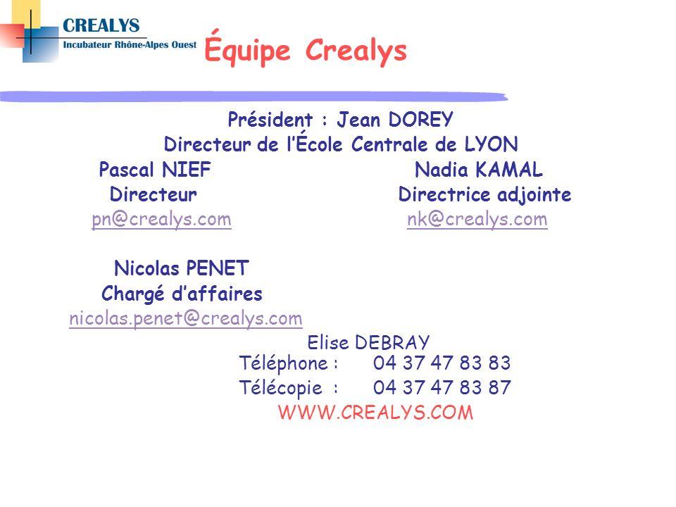 Équipe Crealys Président : Jean DOREY Directeur de lÉcole Centrale de LYON Pascal NIEF Nadia KAMAL Directeur Directrice adjointe pn@crealys.com nk@cre