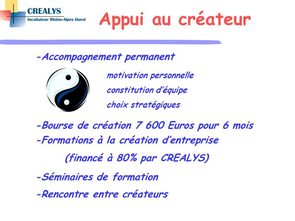-Accompagnement permanent -Formations à la création dentreprise (financé à 80% par CREALYS) -Séminaires de formation -Rencontre entre créateurs motiva