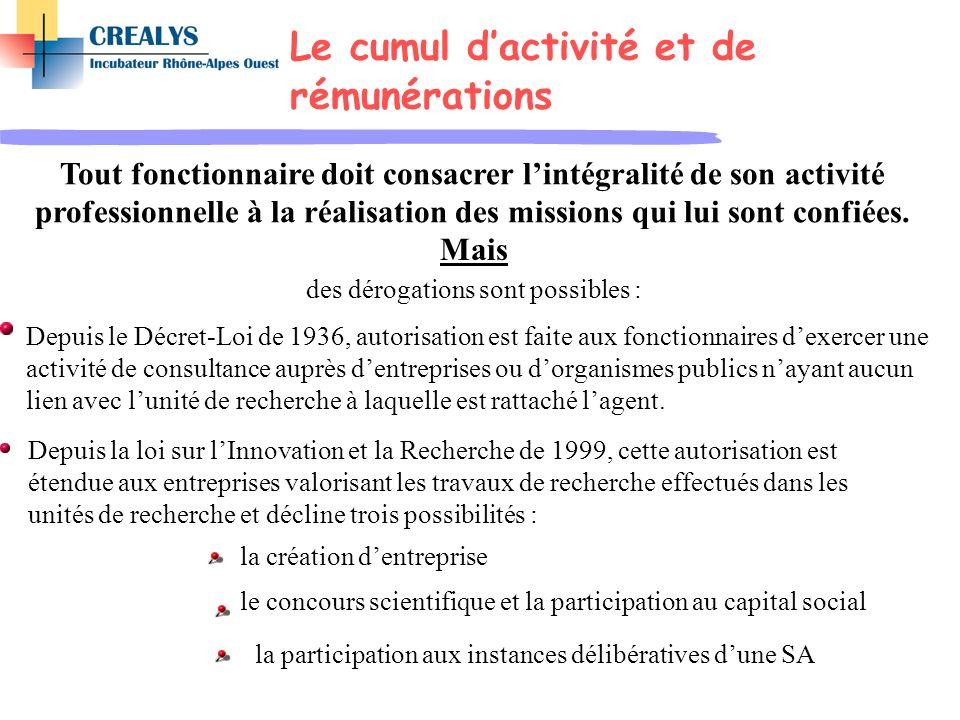 La création dentreprise Articles L.413-1 à L.413-7 du code de la recherche (anc.