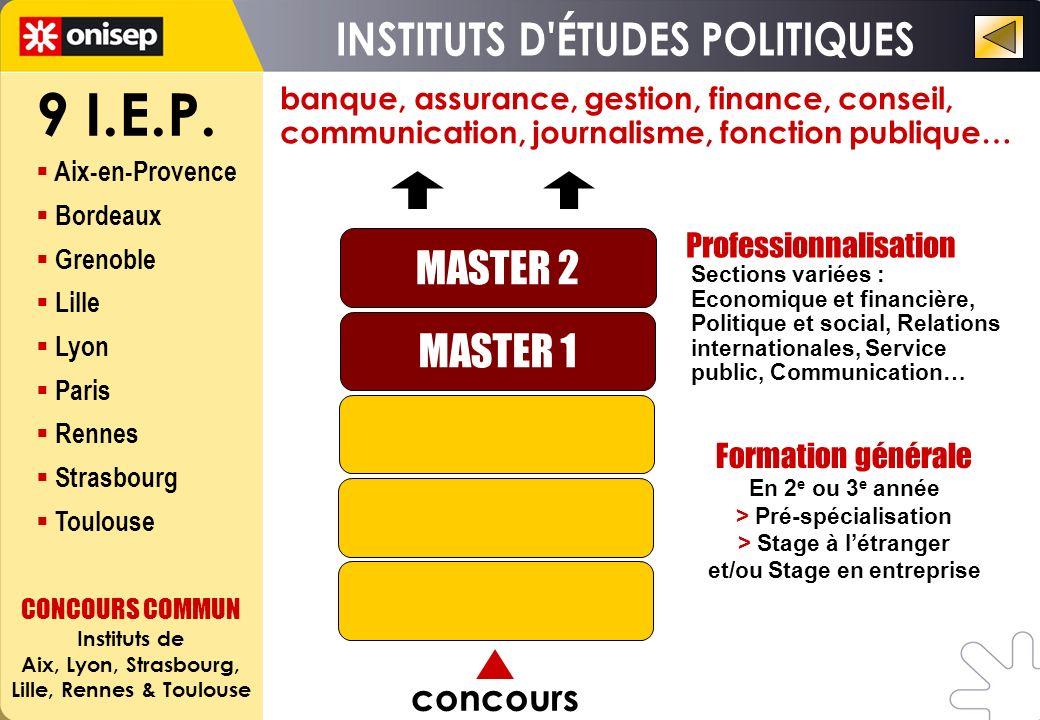 9 I.E.P. Aix-en-Provence Bordeaux Grenoble Lille Lyon Paris Rennes Strasbourg Toulouse MASTER 1 MASTER 2 Professionnalisation Formation générale En 2