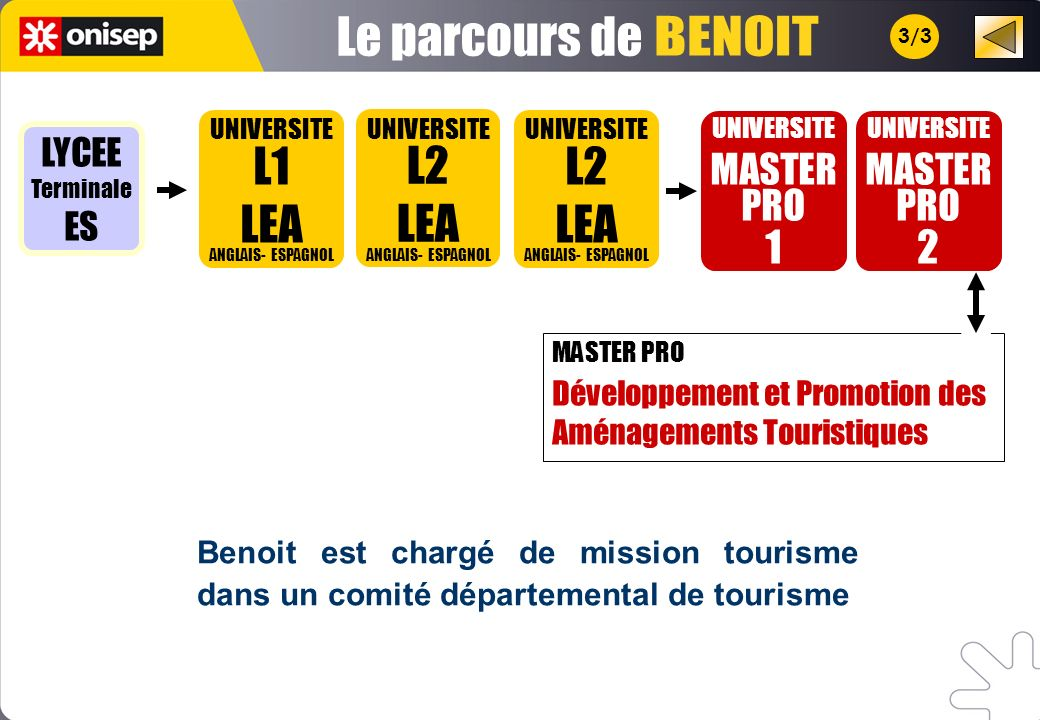 3/3 Benoit est chargé de mission tourisme dans un comité départemental de tourisme UNIVERSITE L1 LEA ANGLAIS- ESPAGNOL Développement et Promotion des