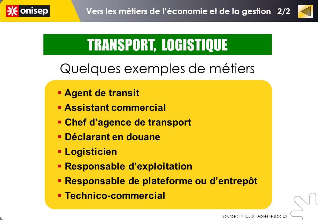 TRANSPORT, LOGISTIQUE Quelques exemples de métiers Agent de transit Assistant commercial Chef dagence de transport Déclarant en douane Logisticien Res