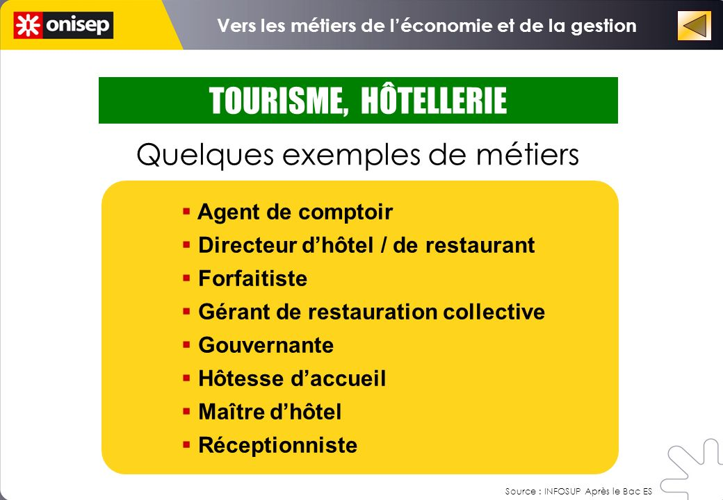 TOURISME, HÔTELLERIE Quelques exemples de métiers Agent de comptoir Directeur dhôtel / de restaurant Forfaitiste Gérant de restauration collective Gou