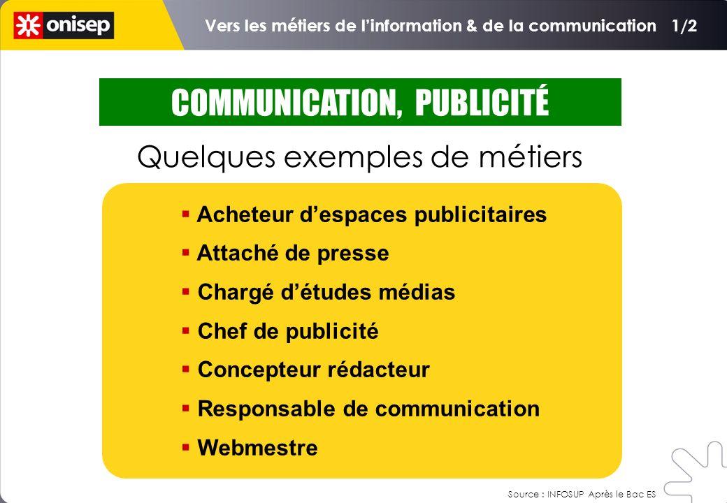 COMMUNICATION, PUBLICITÉ Quelques exemples de métiers Vers les métiers de linformation & de la communication 1/2 Acheteur despaces publicitaires Attac