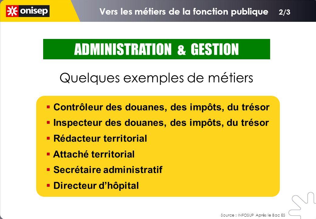 Vers les métiers de la fonction publique 2/3 ADMINISTRATION & GESTION Quelques exemples de métiers Contrôleur des douanes, des impôts, du trésor Inspe