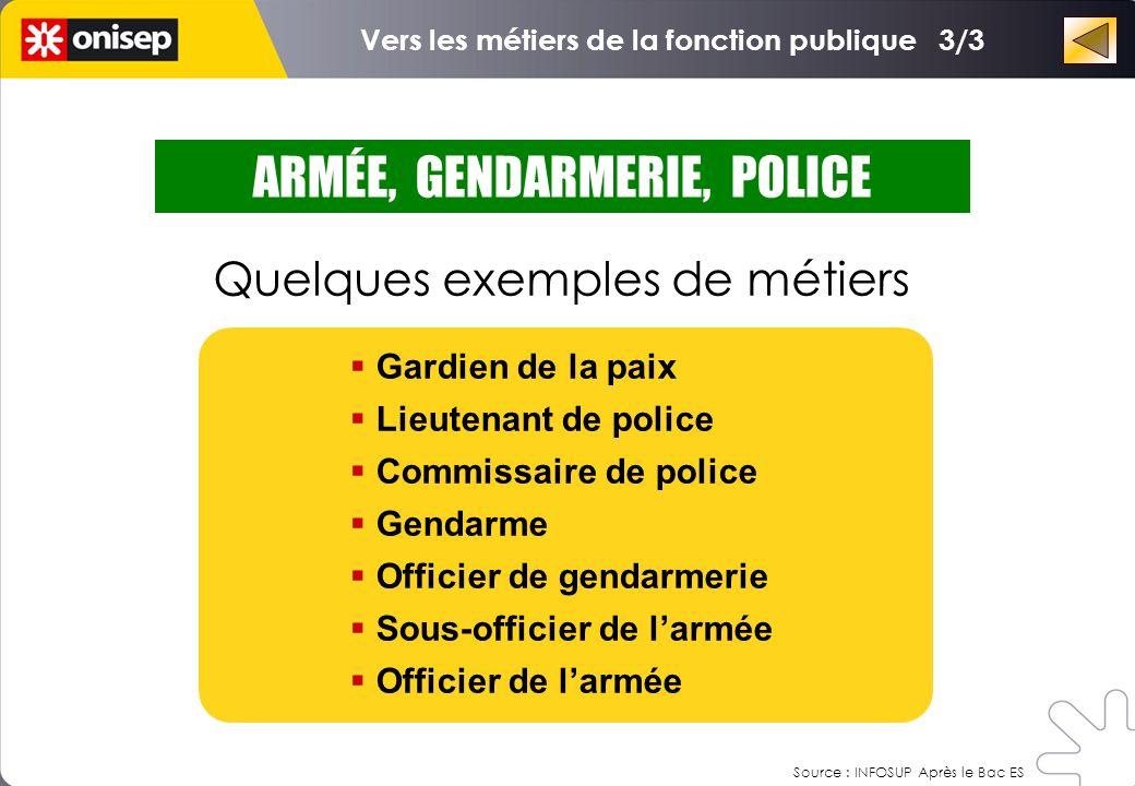 ARMÉE, GENDARMERIE, POLICE Quelques exemples de métiers Gardien de la paix Lieutenant de police Commissaire de police Gendarme Officier de gendarmerie
