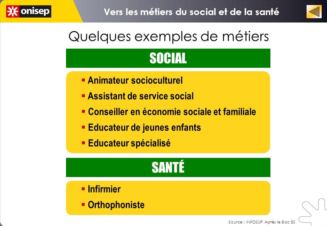 SOCIAL Quelques exemples de métiers SANTÉ Vers les métiers du social et de la santé Animateur socioculturel Assistant de service social Conseiller en
