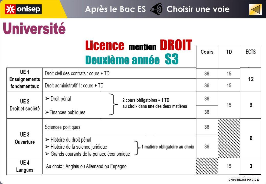 Licence mention DROIT Deuxième année S3 UNIVERSITE PARIS 5 Après le Bac ES Choisir une voie UNIVERSITE PARIS 5