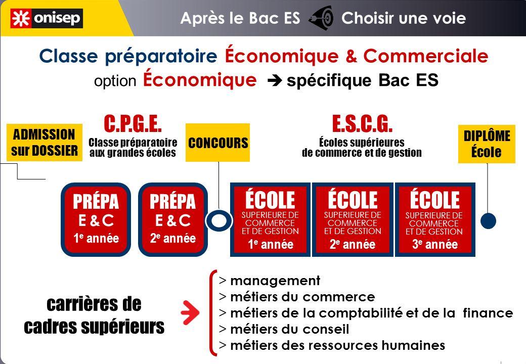 E.S.C.G. Écoles supérieures de commerce et de gestion PRÉPA E & C 1 e année ÉCOLE 1 e année ÉCOLE 2 e année ÉCOLE 3 e année ADMISSION sur DOSSIER PRÉP