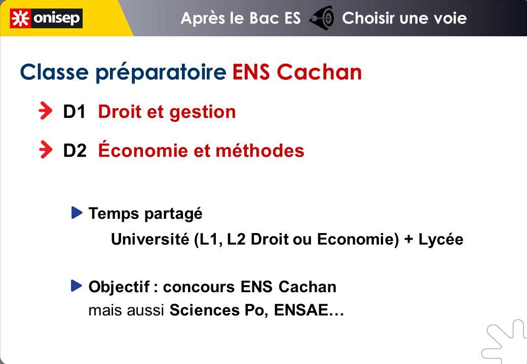 D1 Droit et gestion D2 Économie et méthodes Objectif : concours ENS Cachan mais aussi Sciences Po, ENSAE… Temps partagé Université (L1, L2 Droit ou Ec