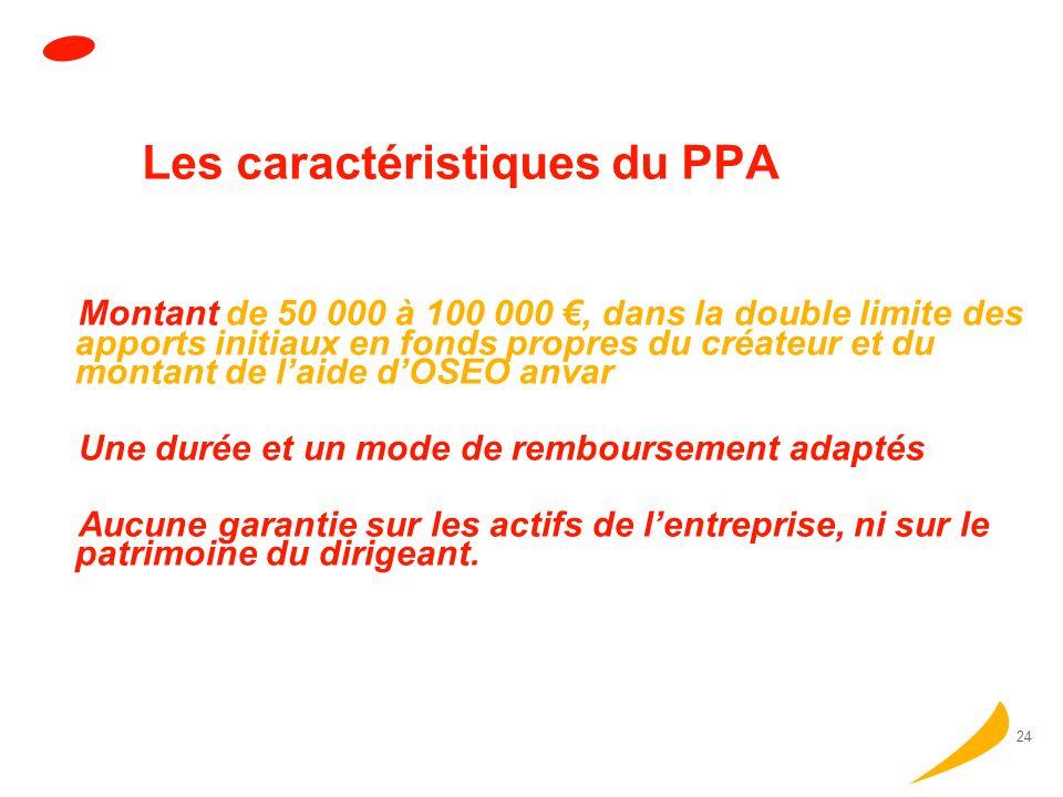 23 LObjectif du PPA Créer des conditions favorables à une intervention ultérieure dun fonds damorçage ou dune société de capital risque, sans retarder lavancement du projet.