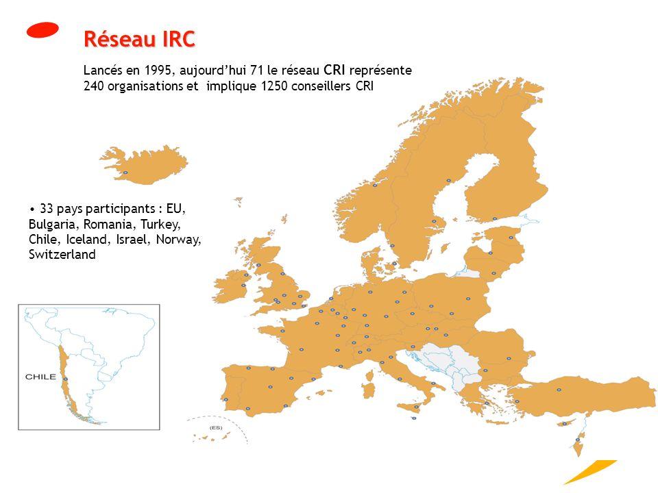3 OSEO Innovation - Promouvoir et soutenir le développement industriel et la croissance par lInnovation technologique - Contribuer au transfert de technologies - Exercer ses activités de service, de conseil, de financement, dexpertise ou de mobilisation de ressources complémentaires au niveau local, national, communautaire pour soutenir la croissance des entreprises innovantes - Mise en relation avec des partenaires dans les 33 pays du réseau IRC Innovation Relay Center dont ceux des 25 pays de lUnion Européenne