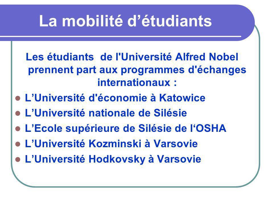 La mobilité détudiants Les étudiants de l'Université Alfred Nobel prennent part aux programmes d'échanges internationaux : LUniversité d'économie à Ka