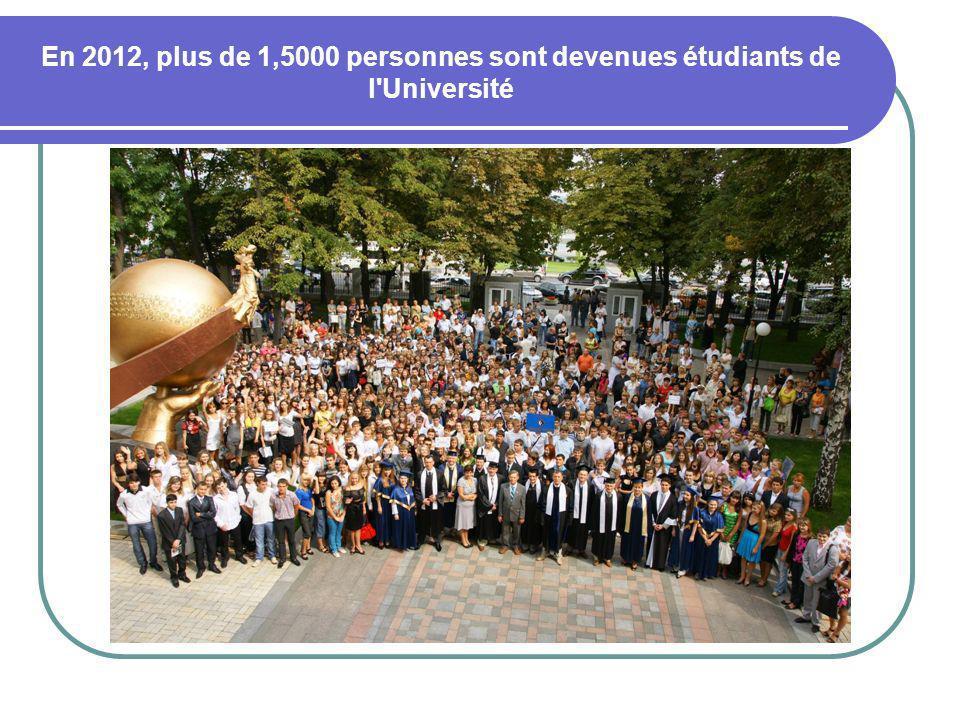 Le symbole commémoratif – la Planète dAlfred Nobel La cérémonie d ouverture de la sculpture Planète dAlfred Nobel a eu lieu le 12 Septembre 2008 au premier Forum Economique Internationale Nobel.