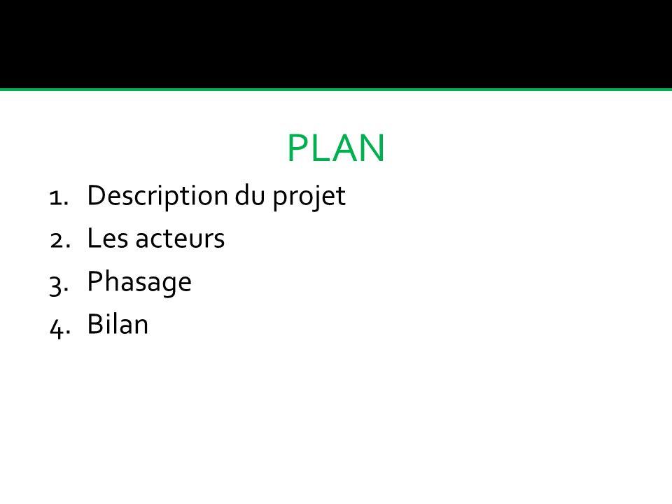 PLAN 1.Description du projet 2.Les acteurs 3.Phasage 4.Bilan