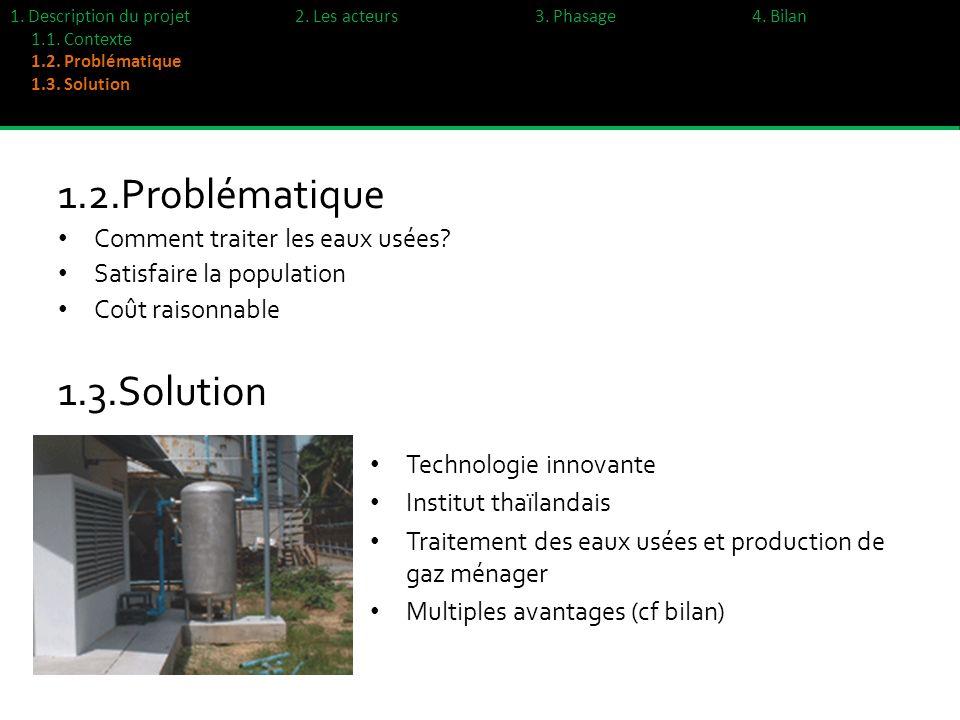 1.2.Problématique Comment traiter les eaux usées? Satisfaire la population Coût raisonnable 1.3.Solution 1. Description du projet 1.1. Contexte 1.2. P