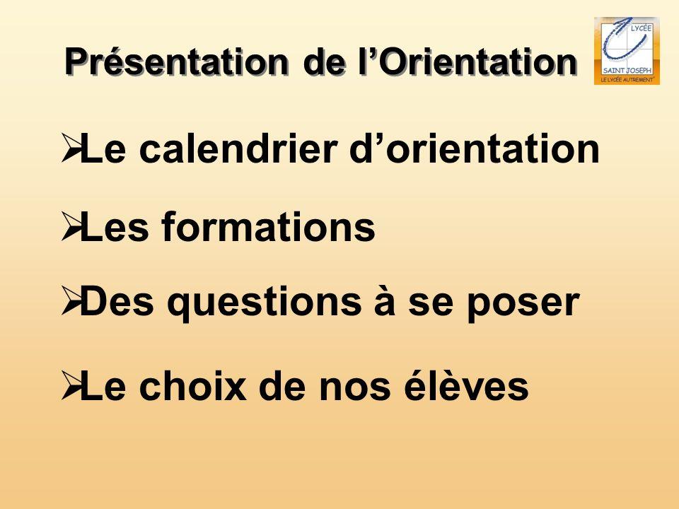 Présentation de lOrientation Les formations Le calendrier dorientation Le choix de nos élèves Des questions à se poser