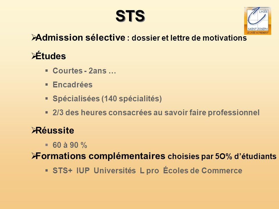 STS Études Courtes - 2ans … Encadrées Spécialisées (140 spécialités) 2/3 des heures consacrées au savoir faire professionnel Réussite 60 à 90 % Format