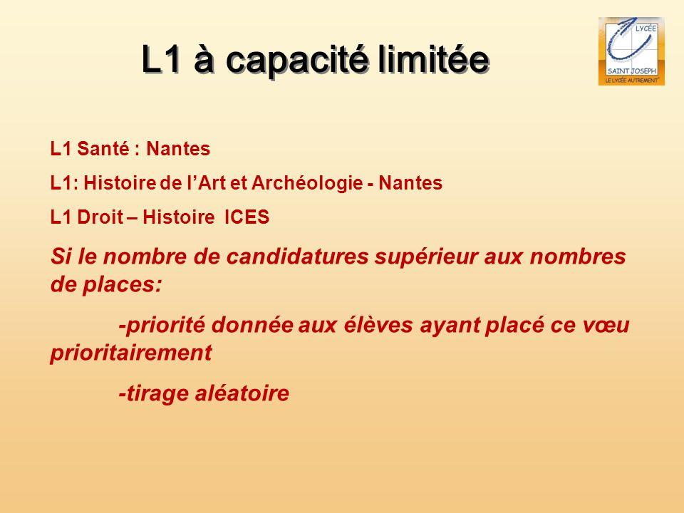 L1 à capacité limitée L1 Santé : Nantes L1: Histoire de lArt et Archéologie - Nantes L1 Droit – Histoire ICES Si le nombre de candidatures supérieur a