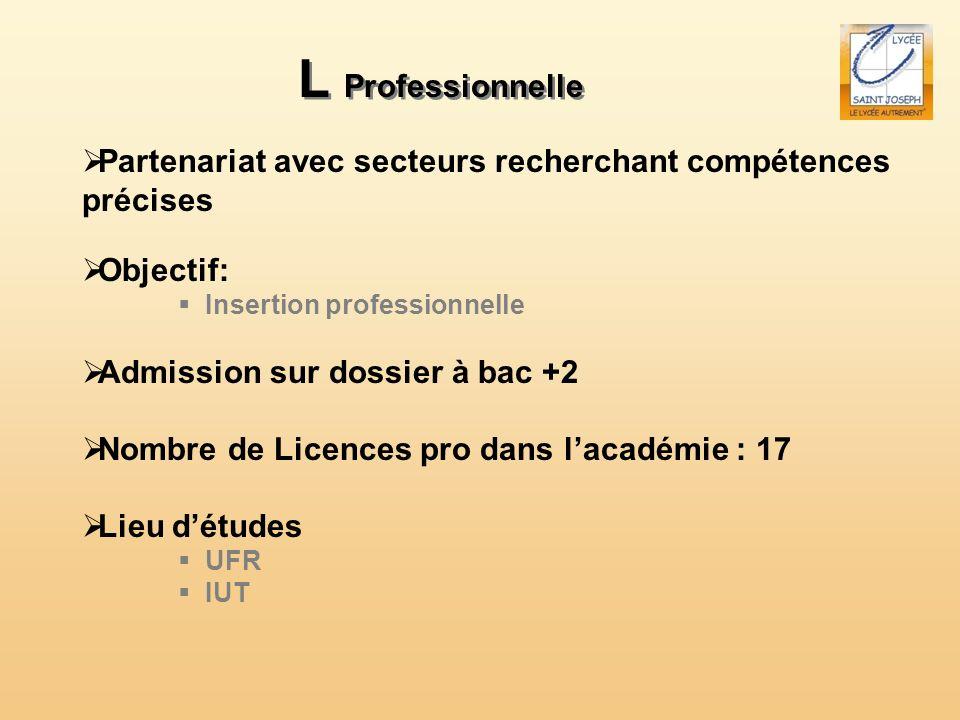 L Professionnelle Partenariat avec secteurs recherchant compétences précises Objectif: Insertion professionnelle Admission sur dossier à bac +2 Nombre