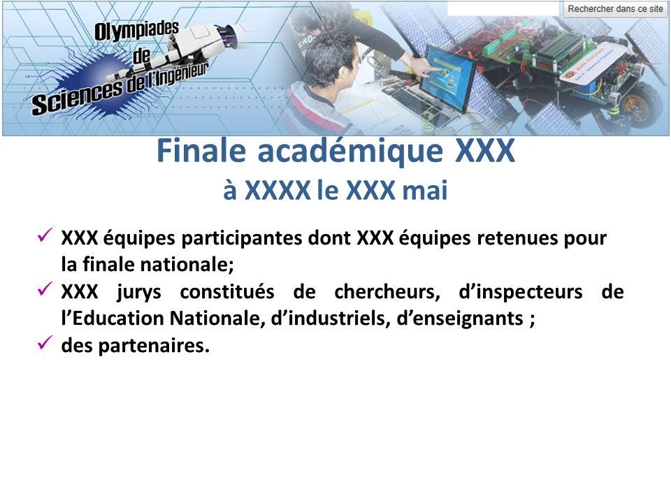 Finale académique XXX à XXXX le XXX mai XXX équipes participantes dont XXX équipes retenues pour la finale nationale; XXX jurys constitués de chercheu