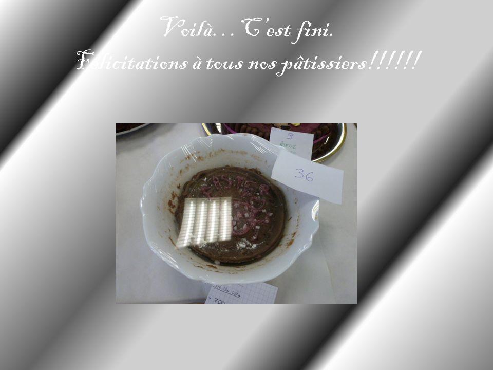 Voilà…Cest fini. Félicitations à tous nos pâtissiers!!!!!!