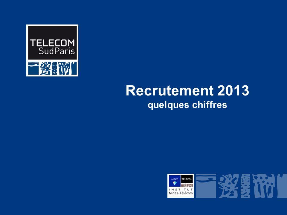 Institut Mines-Télécom Recrutement 2013 quelques chiffres