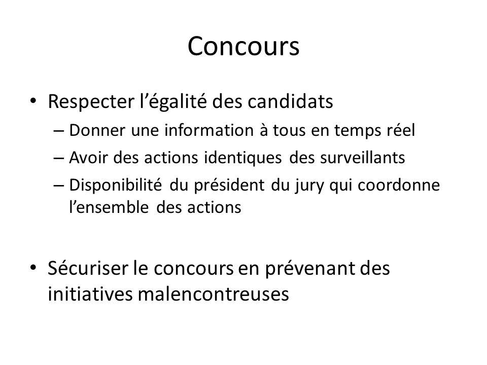 Concours Respecter légalité des candidats – Donner une information à tous en temps réel – Avoir des actions identiques des surveillants – Disponibilit