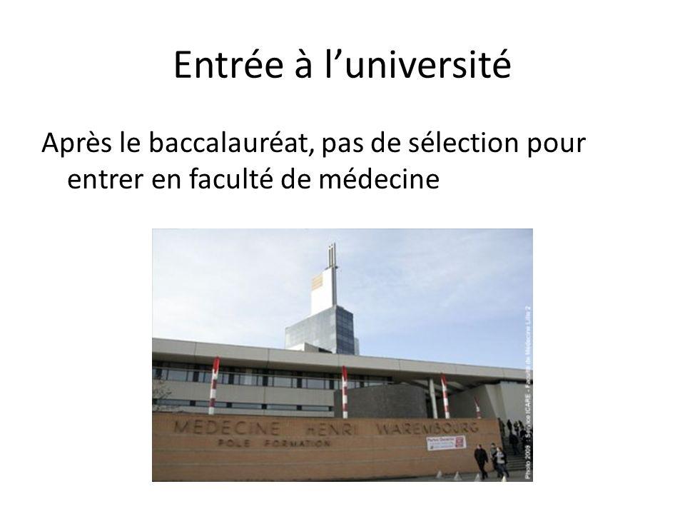 Entrée à luniversité Après le baccalauréat, pas de sélection pour entrer en faculté de médecine