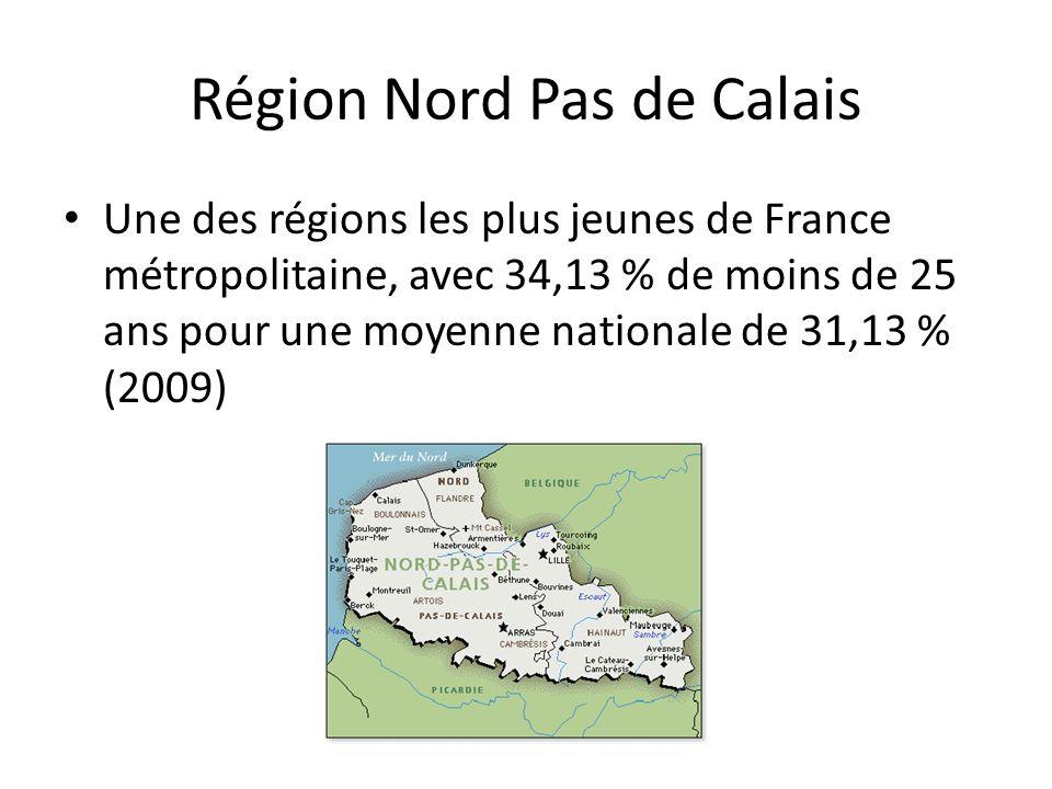 Région Nord Pas de Calais Une des régions les plus jeunes de France métropolitaine, avec 34,13 % de moins de 25 ans pour une moyenne nationale de 31,1