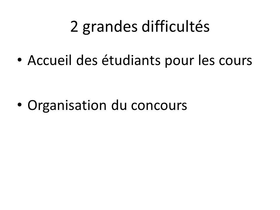 2 grandes difficultés Accueil des étudiants pour les cours Organisation du concours