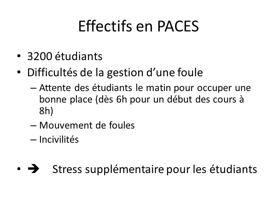 Effectifs en PACES 3200 étudiants Difficultés de la gestion dune foule – Attente des étudiants le matin pour occuper une bonne place (dès 6h pour un d