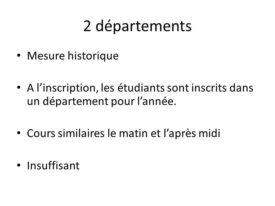 2 départements Mesure historique A linscription, les étudiants sont inscrits dans un département pour lannée. Cours similaires le matin et laprès midi