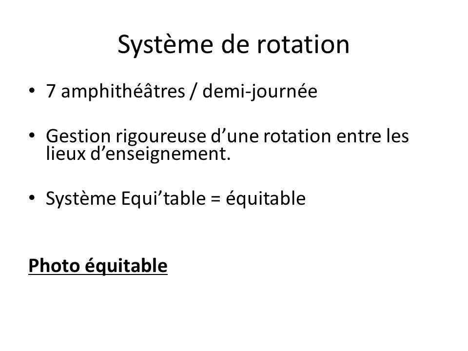 Système de rotation 7 amphithéâtres / demi-journée Gestion rigoureuse dune rotation entre les lieux denseignement. Système Equitable = équitable Photo