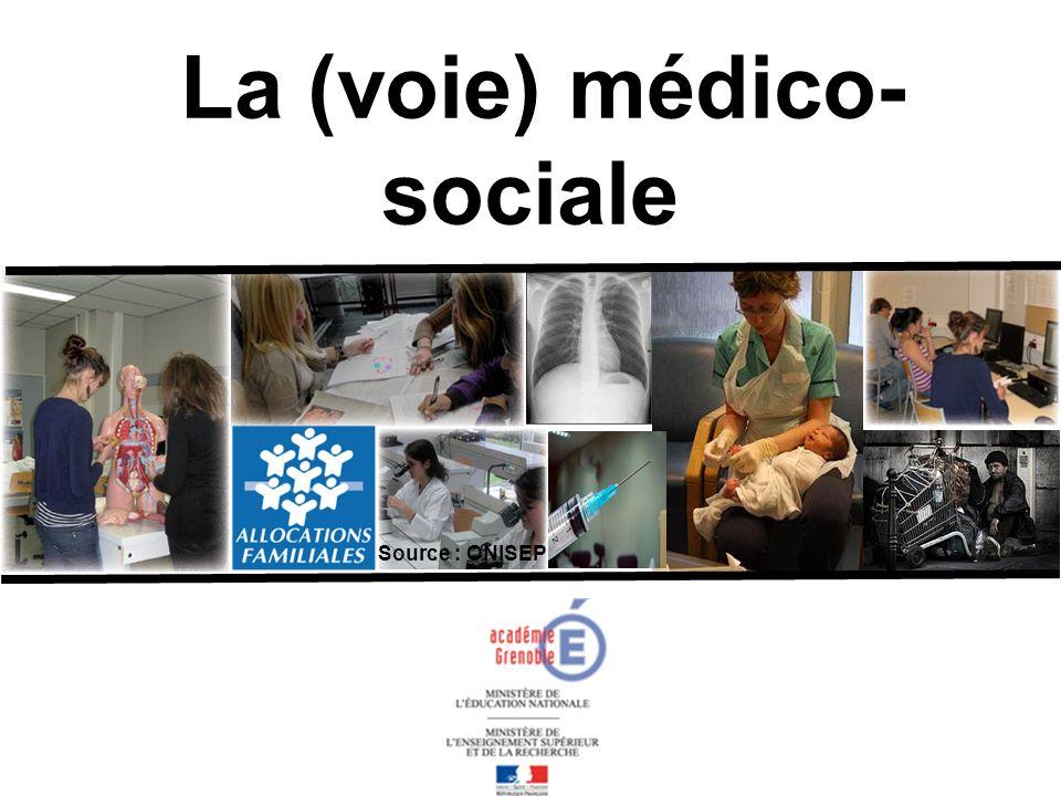 La (voie) médico- sociale Source : ONISEP